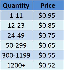 100 ml Fine Mist Spray Bottle Quantity Price Discount Rate